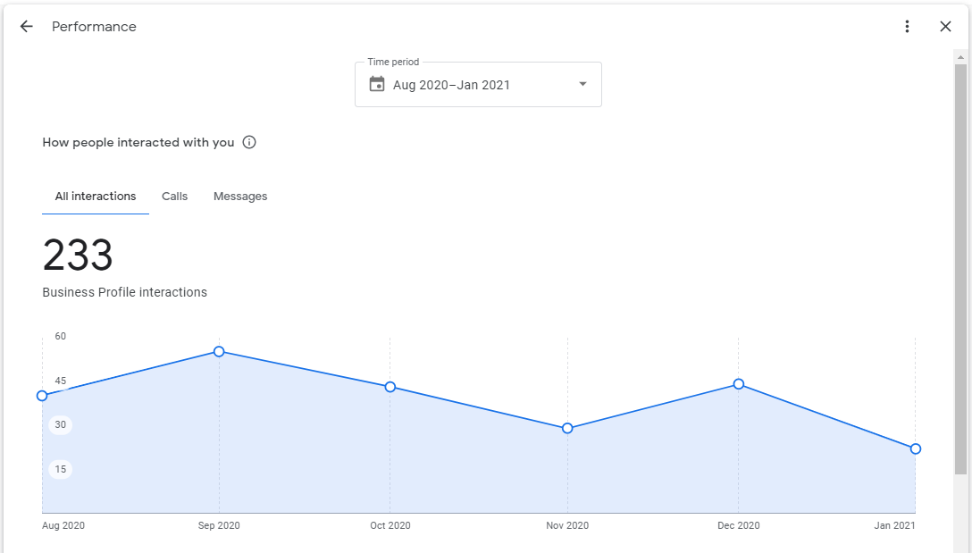Calls and Messages in the New Look Google My Business Insights Report